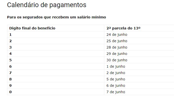 tabela da segunda parcela do 13º para um salário minimo